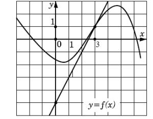 math_test_img4